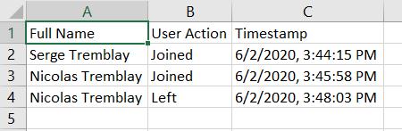 participant-attendance