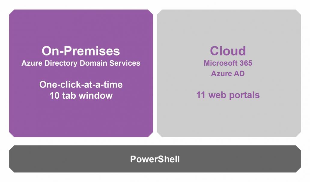 Microsoft-native-tools