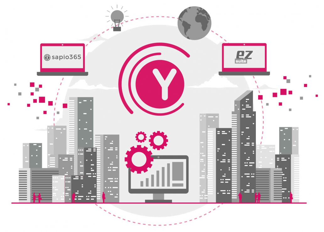 about Ytria global